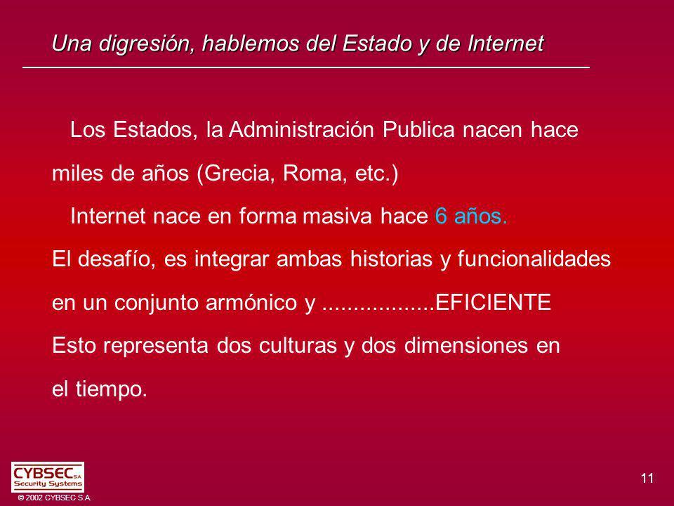 11 © 2002 CYBSEC S.A. Una digresión, hablemos del Estado y de Internet Los Estados, la Administración Publica nacen hace miles de años (Grecia, Roma,