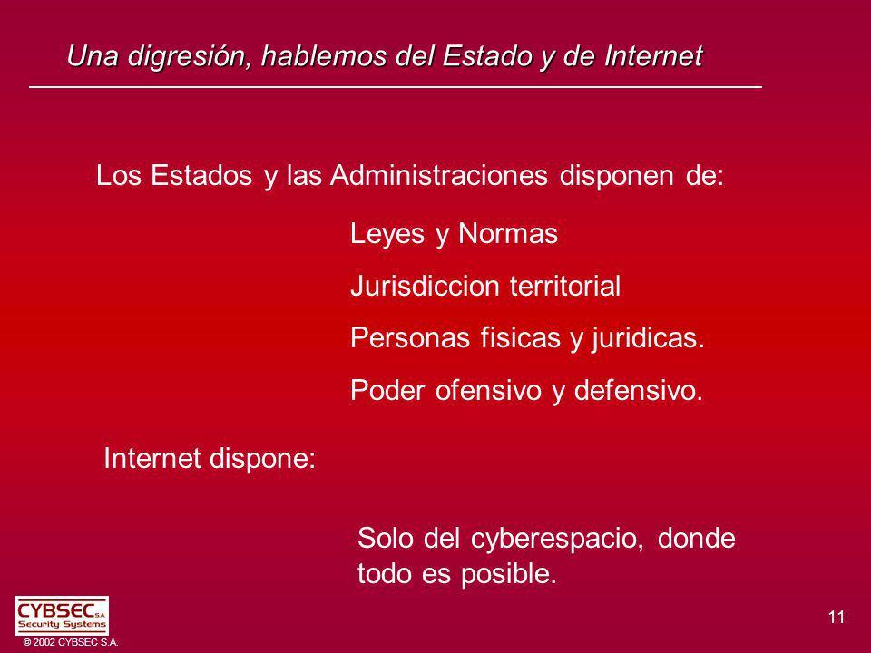 11 © 2002 CYBSEC S.A. Una digresión, hablemos del Estado y de Internet Los Estados y las Administraciones disponen de: Leyes y Normas Jurisdiccion ter