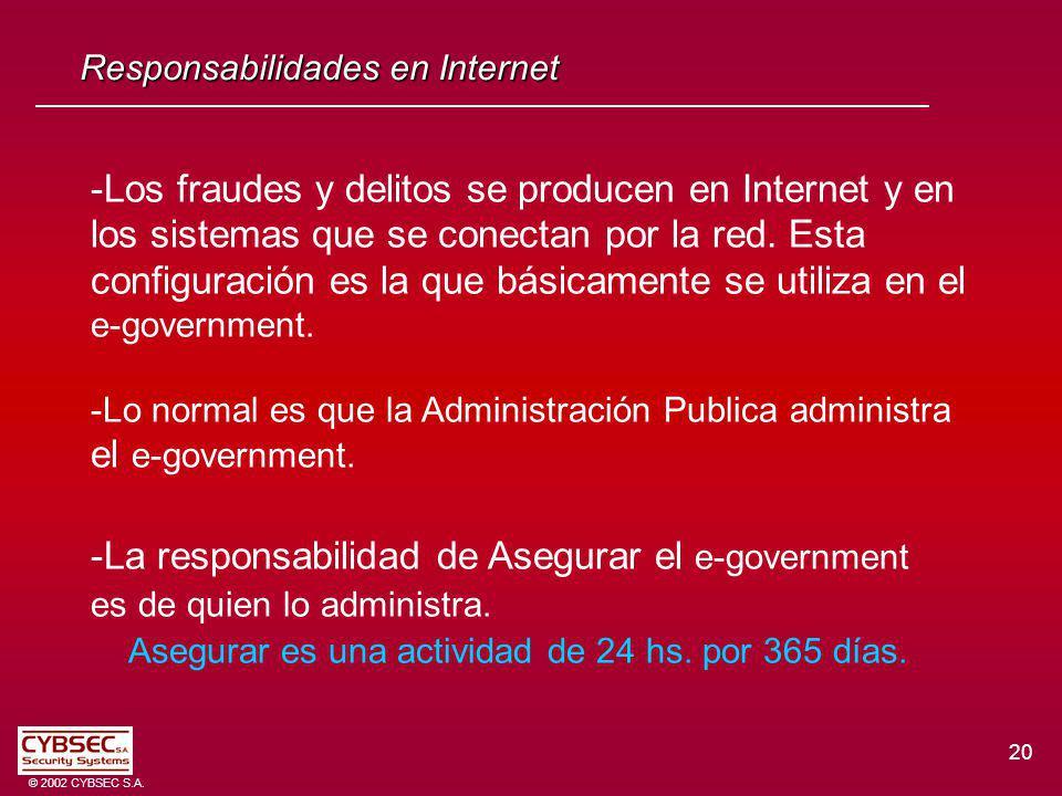 20 © 2002 CYBSEC S.A. Responsabilidades en Internet -Los fraudes y delitos se producen en Internet y en los sistemas que se conectan por la red. Esta