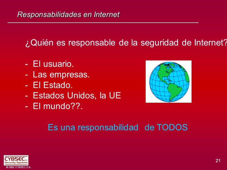 21 © 2002 CYBSEC S.A. Responsabilidades en Internet ¿Quién es responsable de la seguridad de Internet? - El usuario. - Las empresas. - El Estado. - Es