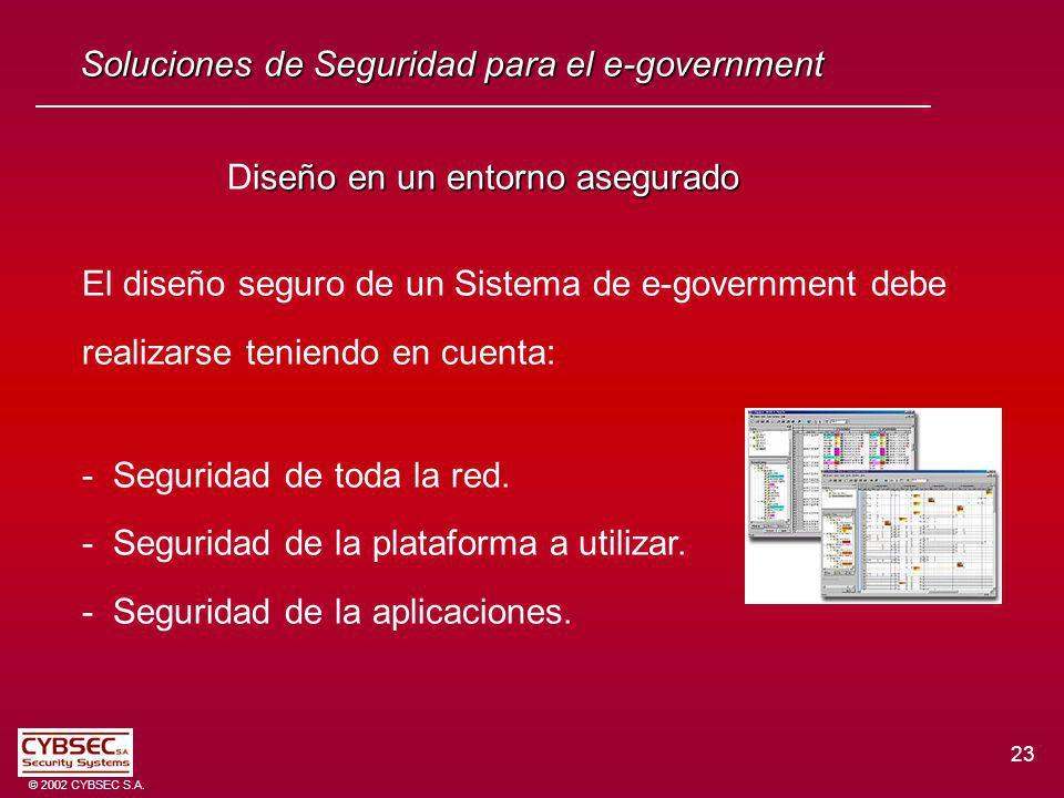 23 © 2002 CYBSEC S.A. iseño en un entorno asegurado Diseño en un entorno asegurado El diseño seguro de un Sistema de e-government debe realizarse teni