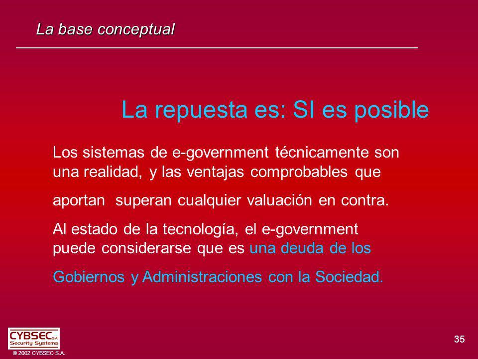 35 © 2002 CYBSEC S.A. La base conceptual Los sistemas de e-government técnicamente son una realidad, y las ventajas comprobables que aportan superan c