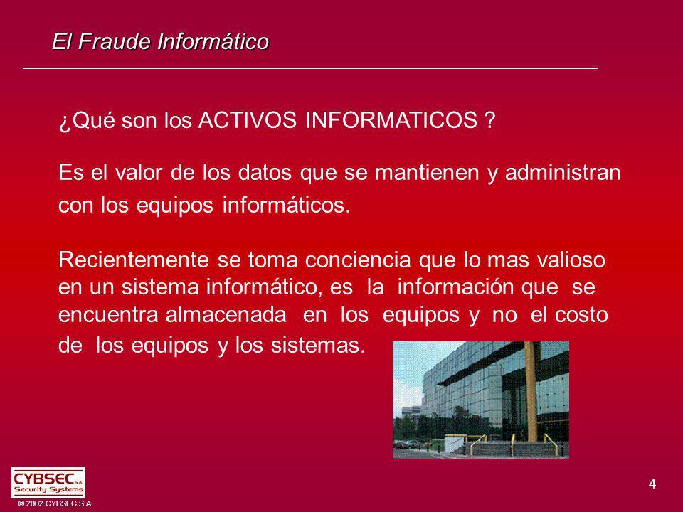 4 © 2002 CYBSEC S.A. El Fraude Informático ¿Qué son los ACTIVOS INFORMATICOS ? Es el valor de los datos que se mantienen y administran con los equipos