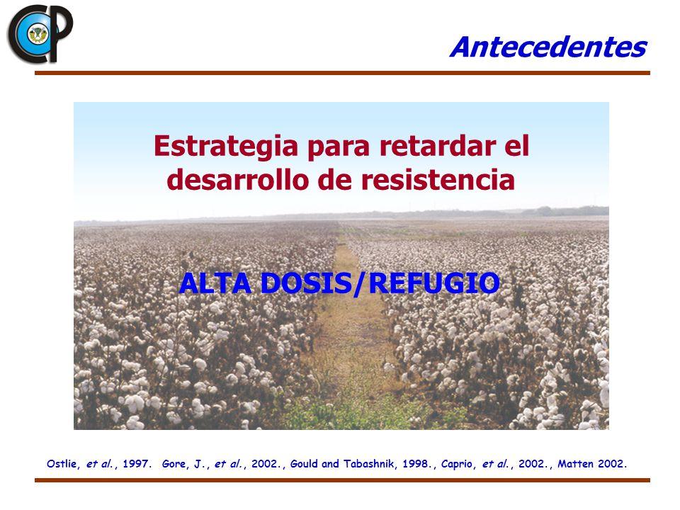Estrategia para retardar el desarrollo de resistencia ALTA DOSIS/REFUGIO Ostlie, et al., 1997. Gore, J., et al., 2002., Gould and Tabashnik, 1998., Ca