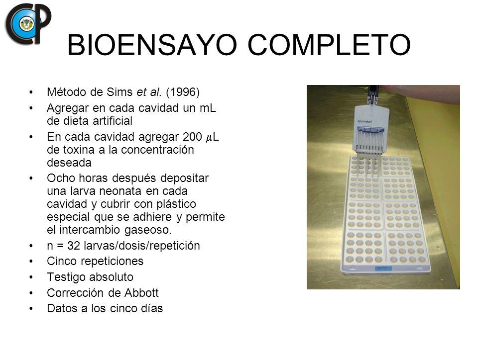 BIOENSAYO COMPLETO Método de Sims et al. (1996) Agregar en cada cavidad un mL de dieta artificial En cada cavidad agregar 200 L de toxina a la concent