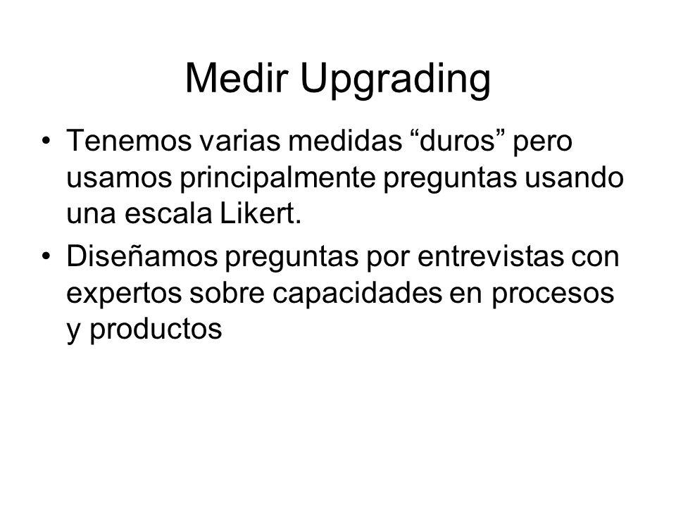 Medir Upgrading Tenemos varias medidas duros pero usamos principalmente preguntas usando una escala Likert.