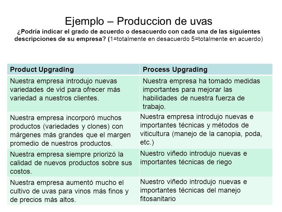 Ejemplo – Produccion de uvas ¿Podría indicar el grado de acuerdo o desacuerdo con cada una de las siguientes descripciones de su empresa.