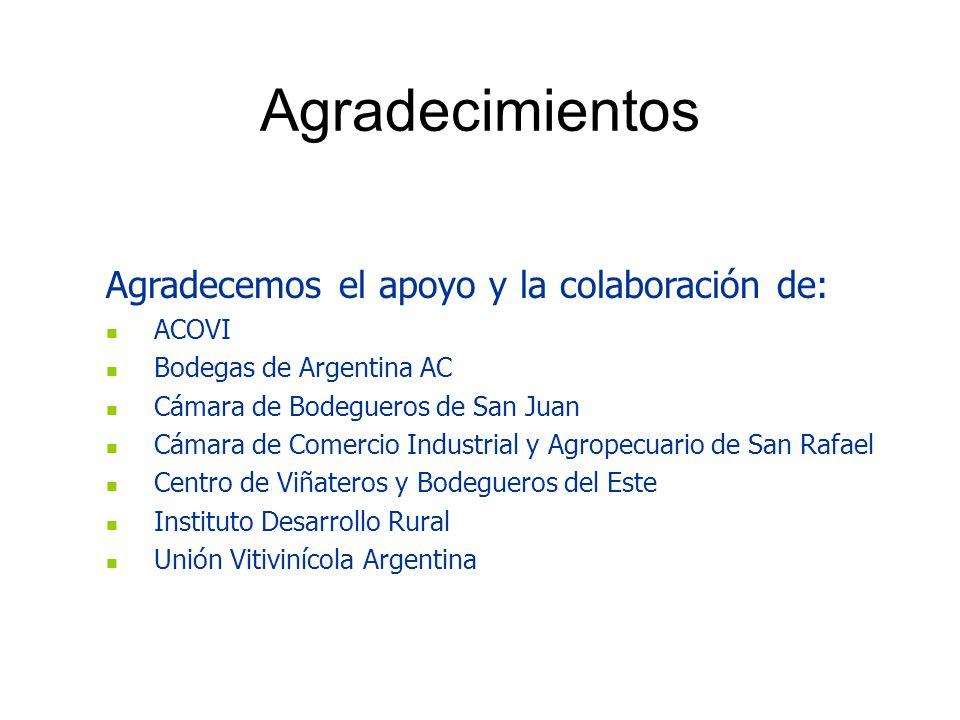 Agradecimientos Agradecemos el apoyo y la colaboración de: ACOVI Bodegas de Argentina AC Cámara de Bodegueros de San Juan Cámara de Comercio Industrial y Agropecuario de San Rafael Centro de Viñateros y Bodegueros del Este Instituto Desarrollo Rural Unión Vitivinícola Argentina