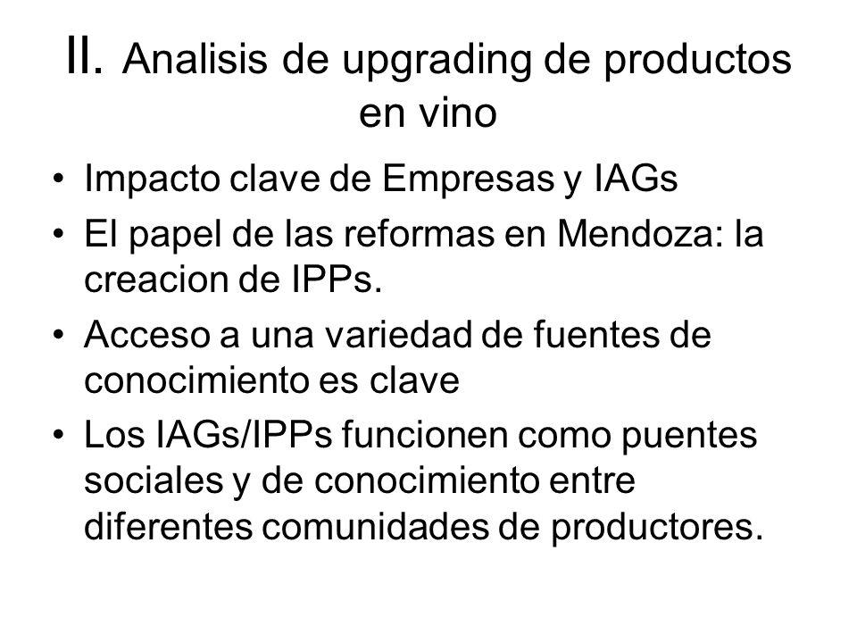 II. Analisis de upgrading de productos en vino Impacto clave de Empresas y IAGs El papel de las reformas en Mendoza: la creacion de IPPs. Acceso a una