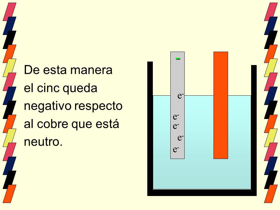 De esta manera el cinc queda negativo respecto al cobre que está neutro. - e-e- e-e- e-e- e-e- e-e-
