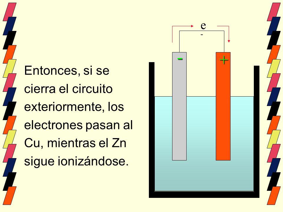 Entonces, si se cierra el circuito exteriormente, los electrones pasan al Cu, mientras el Zn sigue ionizándose. ee-ee- - +