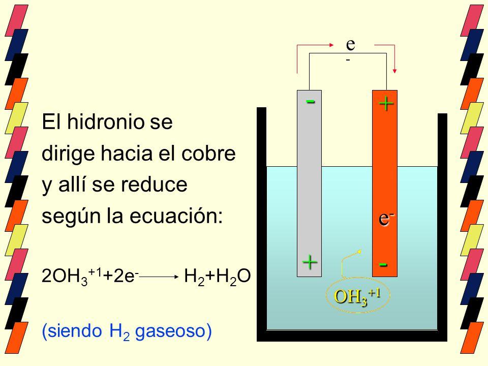 El hidronio se dirige hacia el cobre y allí se reduce según la ecuación: 2OH 3 +1 +2e - H 2 +H 2 O (siendo H 2 gaseoso) ee-ee- - + +- e-e-e-e- OH 3 +1