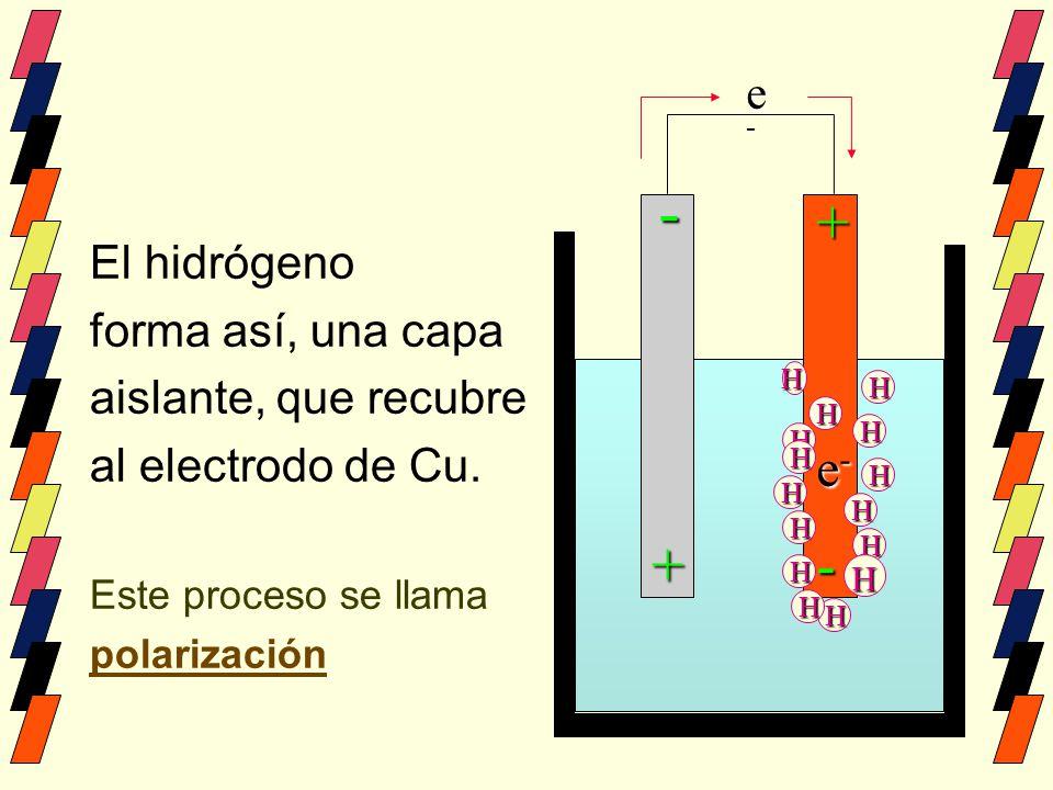 El hidrógeno forma así, una capa aislante, que recubre al electrodo de Cu. Este proceso se llama polarización ee-ee- - + +- e-e-e-e- H H H H H H H H H