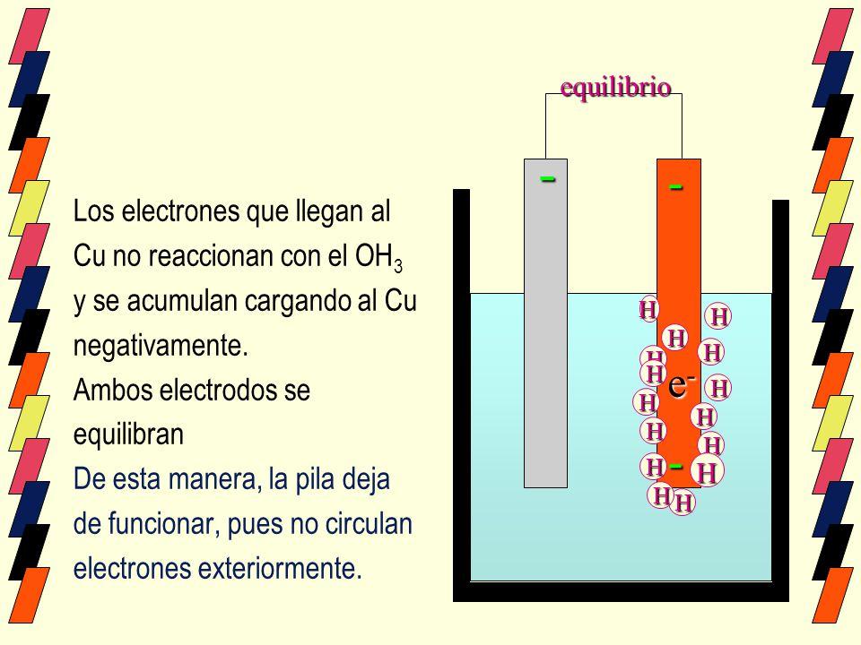 Los electrones que llegan al Cu no reaccionan con el OH 3 y se acumulan cargando al Cu negativamente. Ambos electrodos se equilibran De esta manera, l
