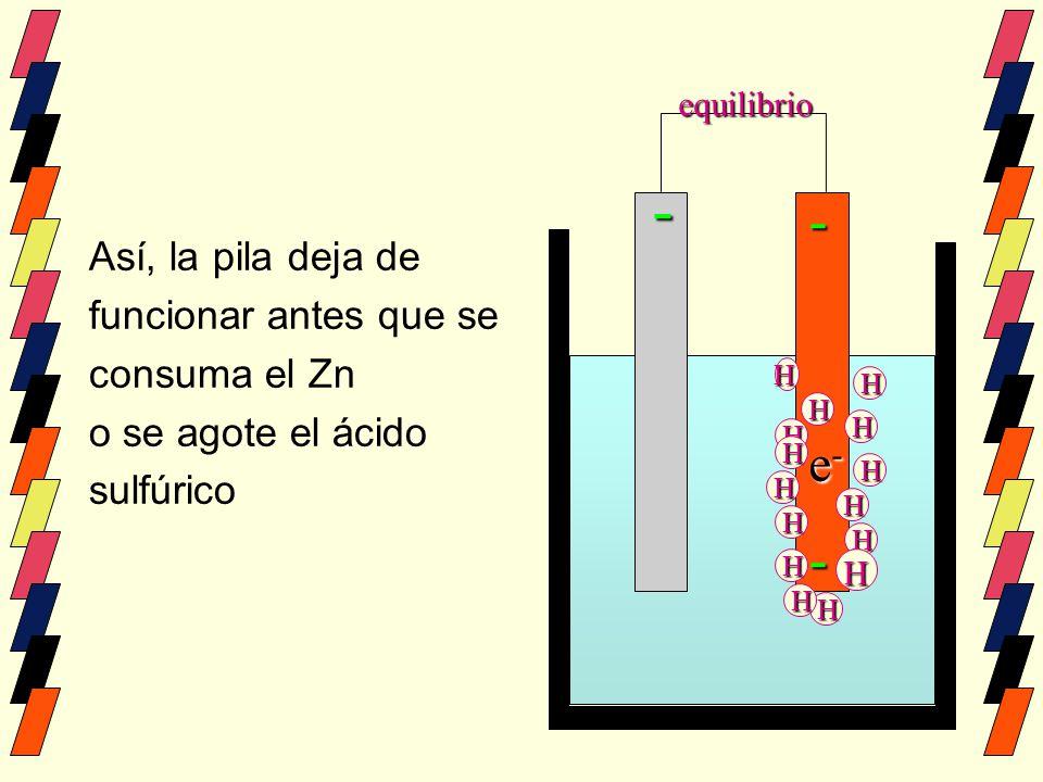 Así, la pila deja de funcionar antes que se consuma el Zn o se agote el ácido sulfúrico - - - e-e-e-e- H H H H H H H H H H H H H H H equilibrio