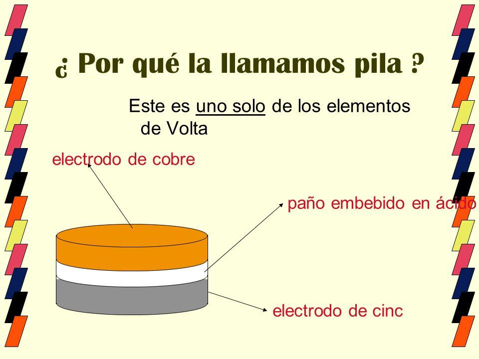 ¿ Por qué la llamamos pila ? Este es uno solo de los elementos de Volta electrodo de cobre paño embebido en ácido electrodo de cinc