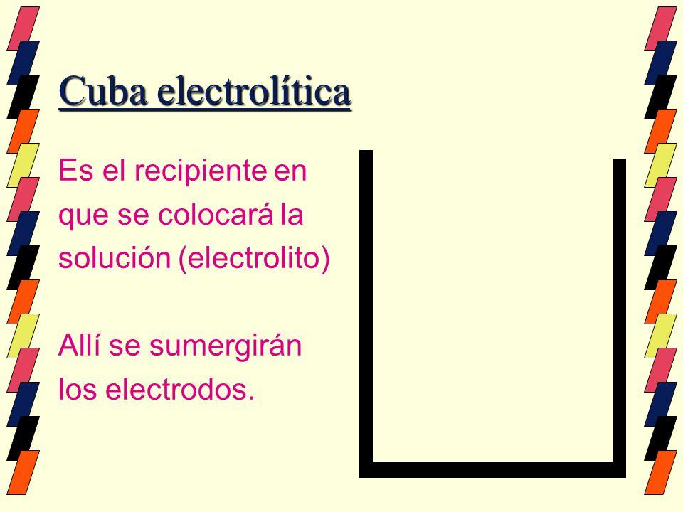 Cuba electrolítica Es el recipiente en que se colocará la solución (electrolito) Allí se sumergirán los electrodos.