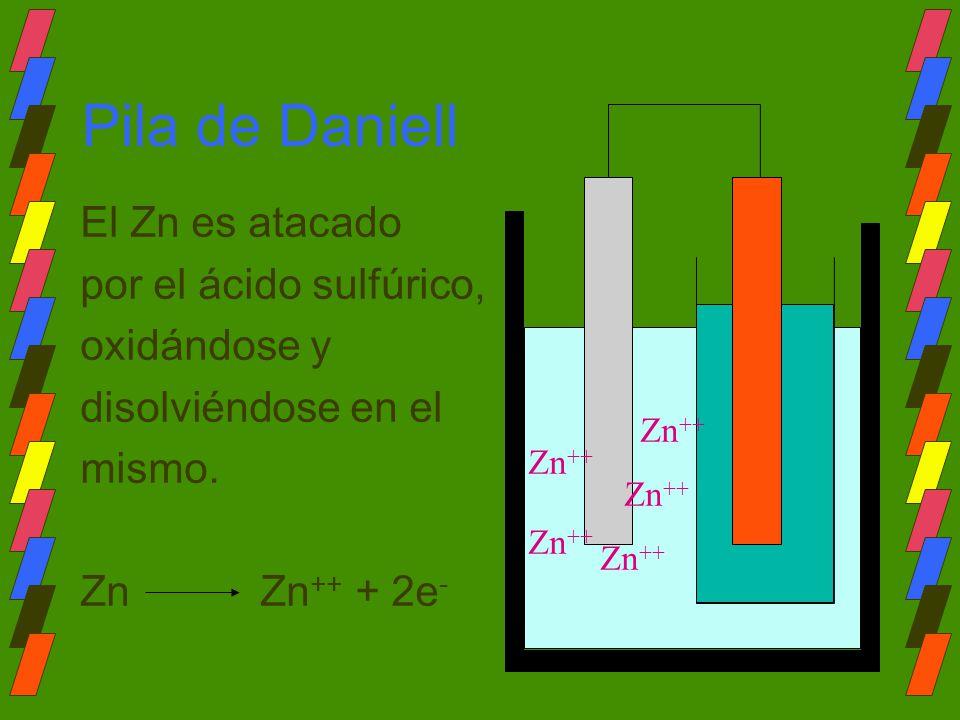 Pila de Daniell El Zn es atacado por el ácido sulfúrico, oxidándose y disolviéndose en el mismo. Zn Zn ++ + 2e - Zn ++