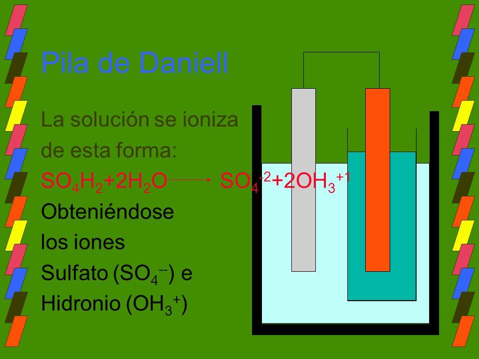 Pila de Daniell La solución se ioniza de esta forma: SO 4 H 2 +2H 2 O SO 4 -2 +2OH 3 +1 Obteniéndose los iones Sulfato (SO 4 -- ) e Hidronio (OH 3 + )