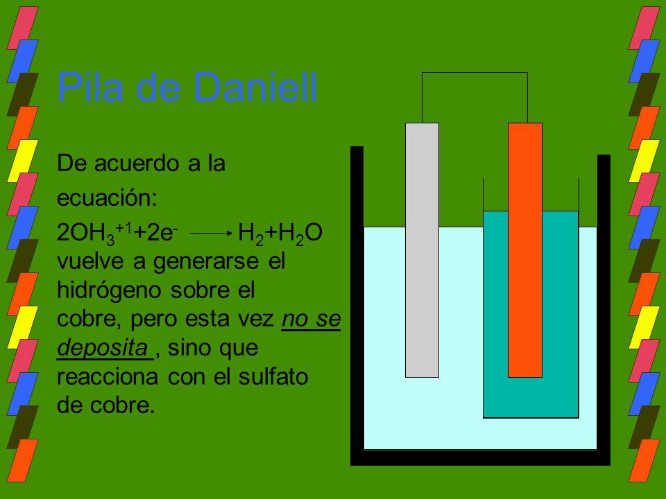 Pila de Daniell De acuerdo a la ecuación: 2OH 3 +1 +2e - H 2 +H 2 O vuelve a generarse el hidrógeno sobre el cobre, pero esta vez no se deposita, sino