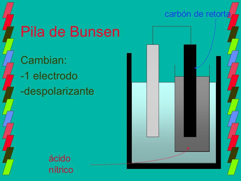 Pila de Bunsen Cambian: -1 electrodo -despolarizante ácido nítrico carbón de retorta
