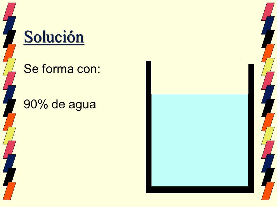 El ion sulfato y el ion Zn, se combinan, formando sulfato de cinc.
