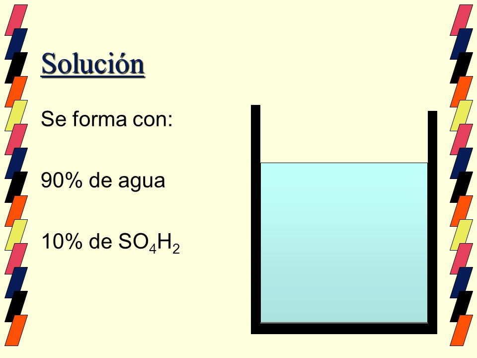 Solución Se forma con: 90% de agua 10% de SO 4 H 2