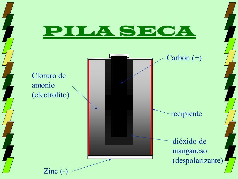 PILA SECA Carbón (+) Zinc (-) recipiente Cloruro de amonio (electrolito) dióxido de manganeso (despolarizante)