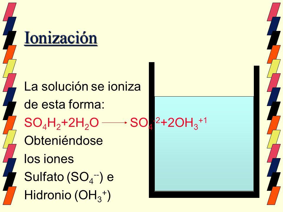 Carga Los iones sulfato e hidronio, se dirigen hacia las placas de esta manera: Pb SO 4 -- OH 3 + e-e- e-e- e-e- e-e- + -