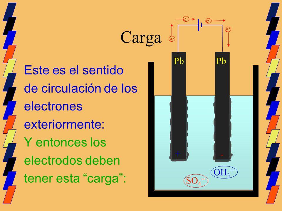 Carga Este es el sentido de circulación de los electrones exteriormente: Y entonces los electrodos deben tener esta carga: Pb SO 4 -- OH 3 + e-e- e-e-