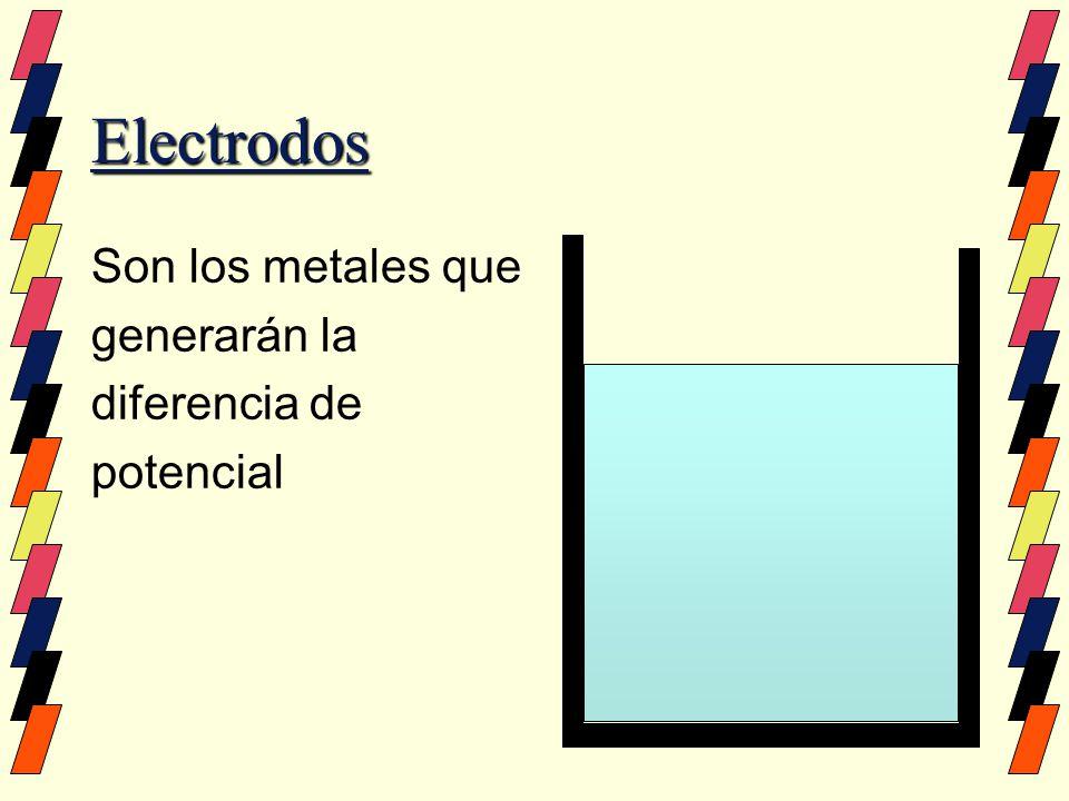 Pila de Leclanché En el electrodo de Carbono se sigue liberando Hidrógeno.