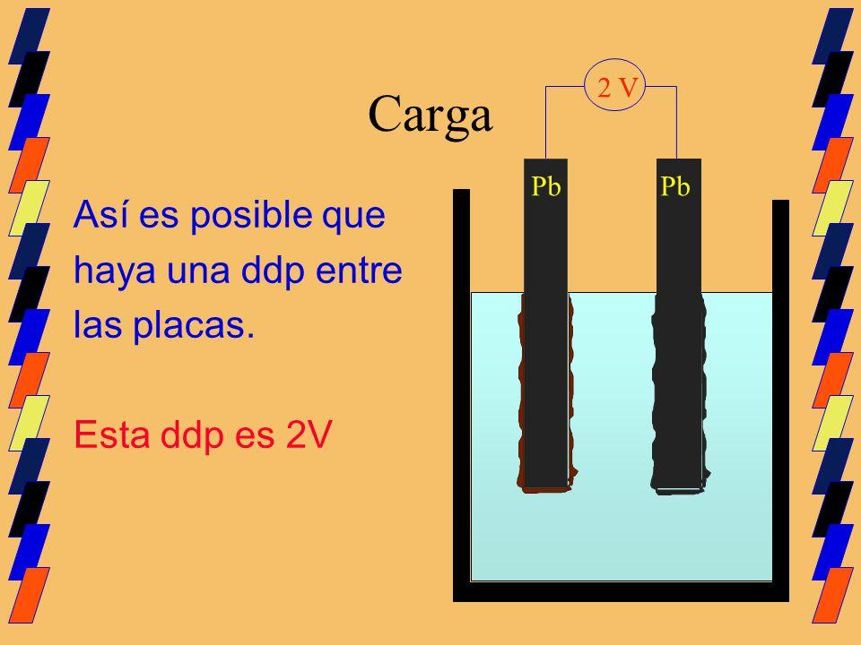 Carga Pb Así es posible que haya una ddp entre las placas. Esta ddp es 2V 2 V