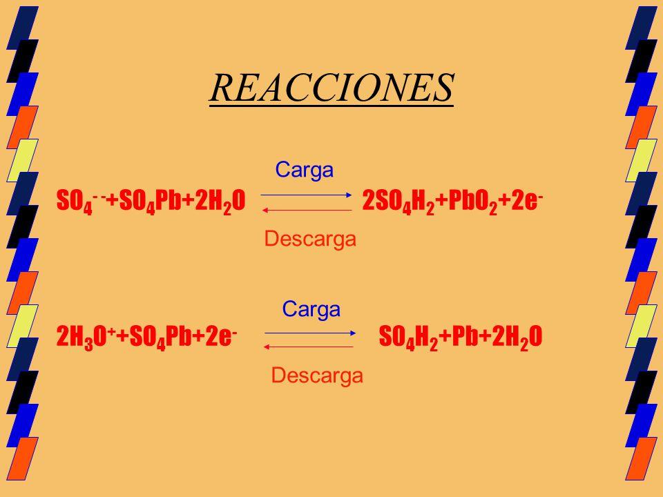 SO 4 - - +SO 4 Pb+2H 2 O 2SO 4 H 2 +PbO 2 +2e - 2H 3 O + +SO 4 Pb+2e - S0 4 H 2 +Pb+2H 2 O REACCIONES Descarga Carga Descarga