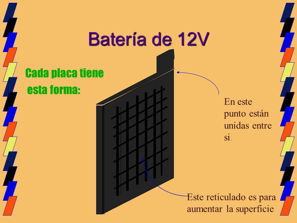 Cada placa tiene esta forma: Batería de 12V En este punto están unidas entre si. Este reticulado es para aumentar la superficie