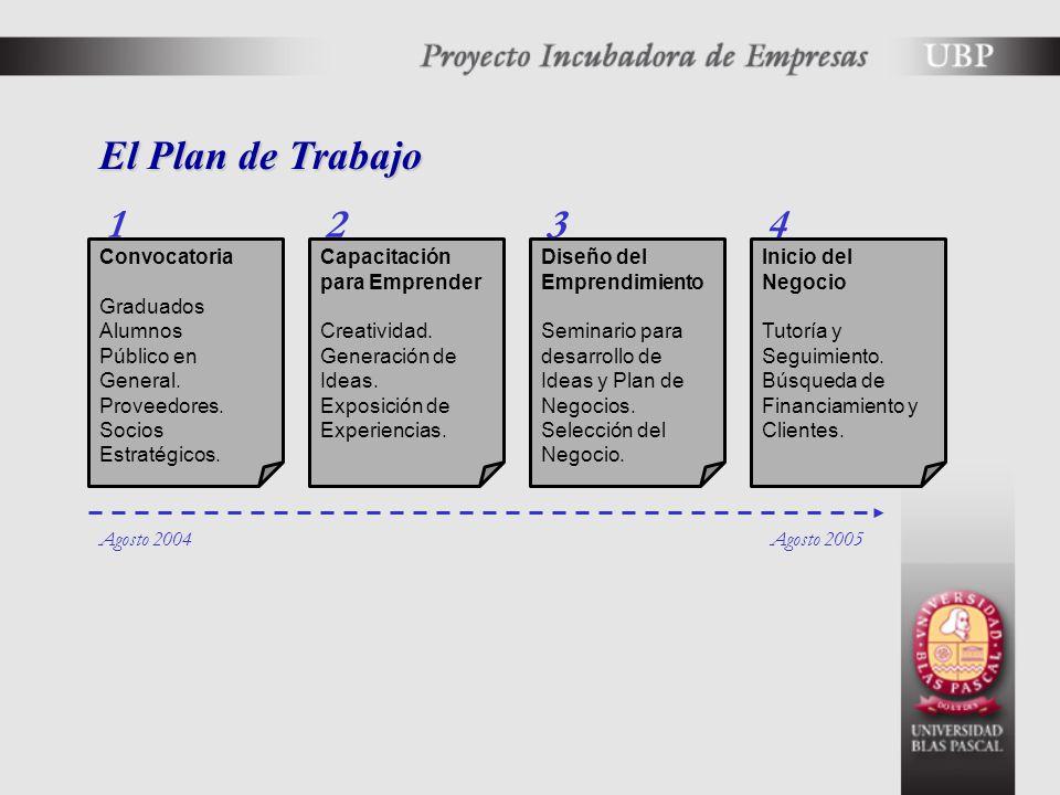 El Plan de Trabajo Convocatoria Graduados Alumnos Público en General.