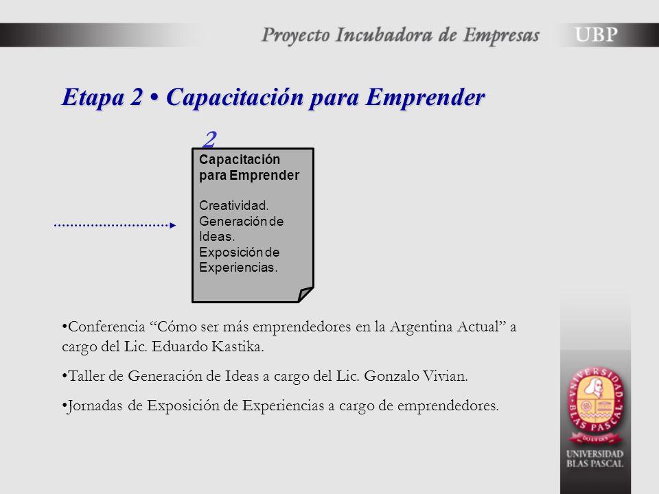 Etapa 2 Capacitación para Emprender Capacitación para Emprender Creatividad.