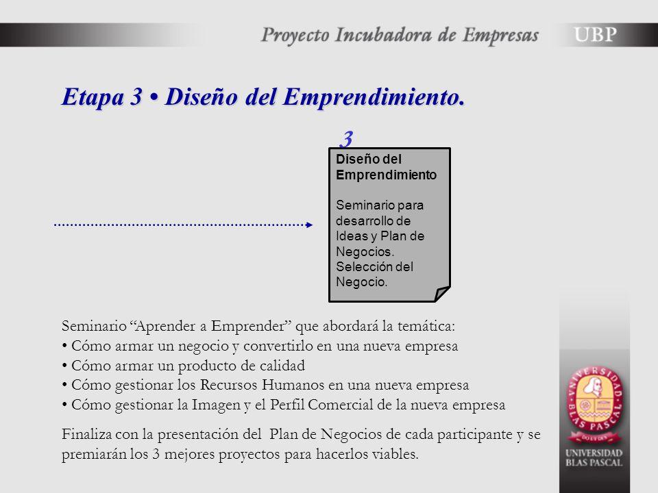 Etapa 3 Diseño del Emprendimiento.