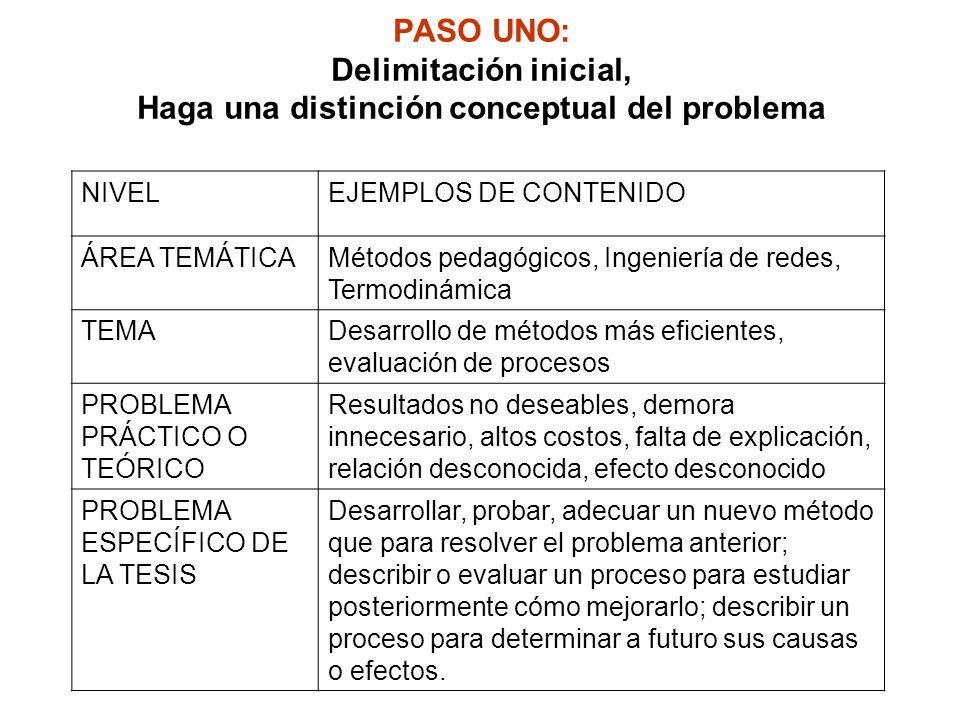 PASO UNO: Delimitación inicial, Haga una distinción conceptual del problema NIVEL EJEMPLOS DE CONTENIDO ÁREA TEMÁTICAMétodos pedagógicos, Ingeniería d