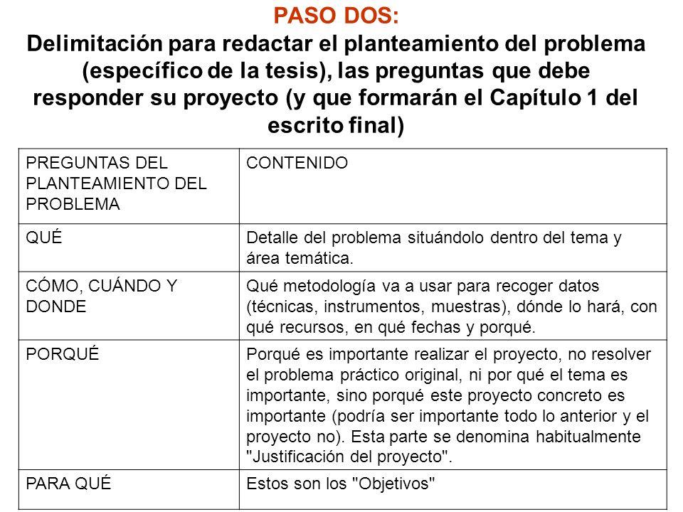 PASO DOS: Delimitación para redactar el planteamiento del problema (específico de la tesis), las preguntas que debe responder su proyecto (y que forma