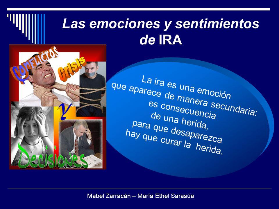 Las emociones y sentimientos de IRA La ira es una emoción que aparece de manera secundaria: es consecuencia de una herida, para que desaparezca hay qu