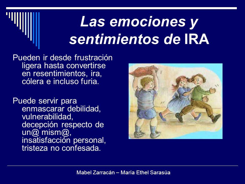 Las emociones y sentimientos de IRA Pueden ir desde frustración ligera hasta convertirse en resentimientos, ira, cólera e incluso furia. Puede servir