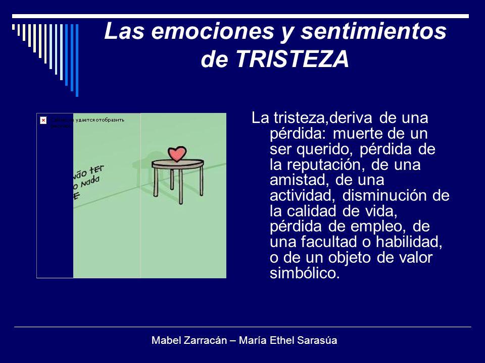 Las emociones y sentimientos de TRISTEZA La tristeza,deriva de una pérdida: muerte de un ser querido, pérdida de la reputación, de una amistad, de una