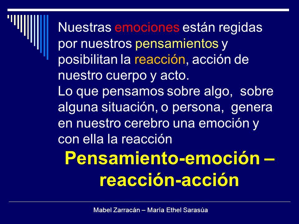 Nuestras emociones están regidas por nuestros pensamientos y posibilitan la reacción, acción de nuestro cuerpo y acto.
