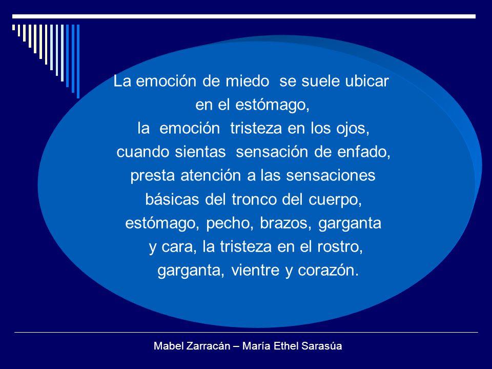 La emoción de miedo se suele ubicar en el estómago, la emoción tristeza en los ojos, cuando sientas sensación de enfado, presta atención a las sensaciones básicas del tronco del cuerpo, estómago, pecho, brazos, garganta y cara, la tristeza en el rostro, garganta, vientre y corazón.