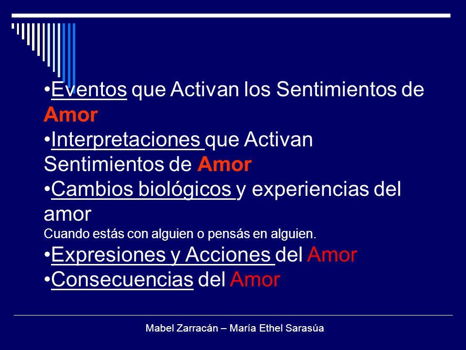 Eventos que Activan los Sentimientos de Amor Interpretaciones que Activan Sentimientos de Amor Cambios biológicos y experiencias del amor Cuando estás con alguien o pensás en alguien.