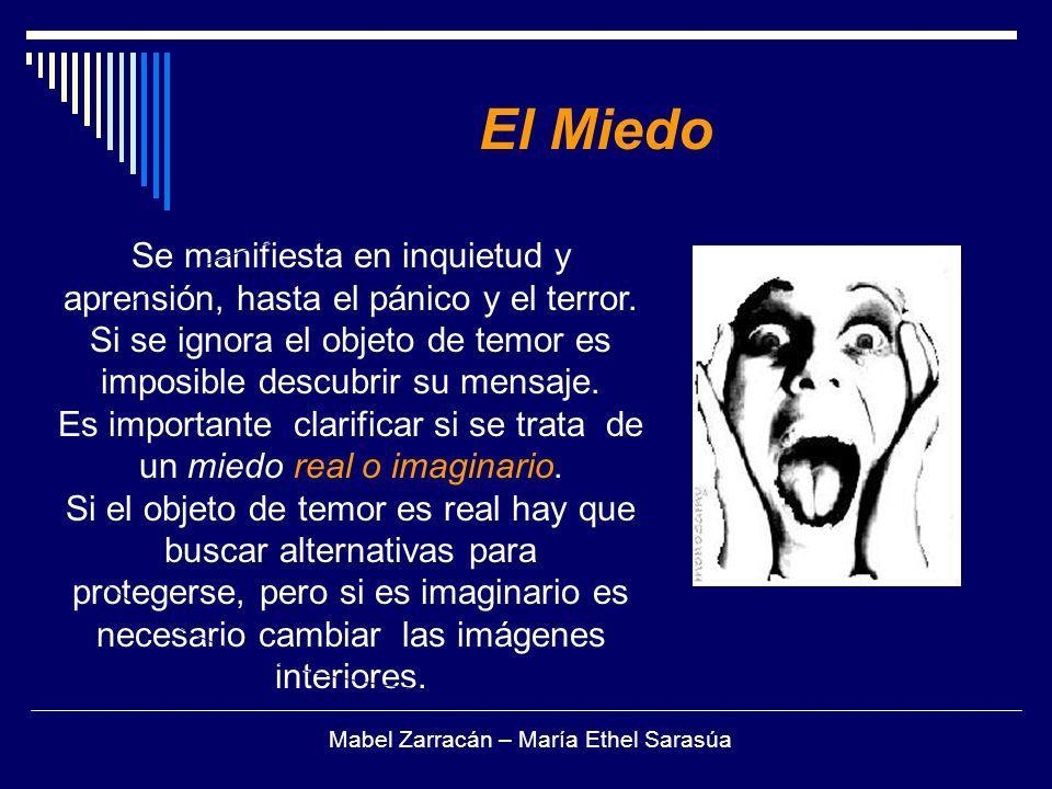 El Miedo Se manifiesta en inquietud y aprensión, hasta el pánico y el terror.