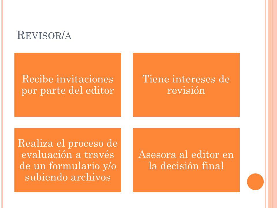 R EVISOR / A Recibe invitaciones por parte del editor Tiene intereses de revisión Realiza el proceso de evaluación a través de un formulario y/o subie