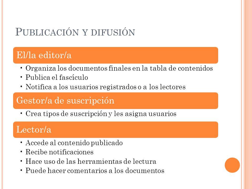 P UBLICACIÓN Y DIFUSIÓN El/la editor/a Organiza los documentos finales en la tabla de contenidos Publica el fascículo Notifica a los usuarios registra