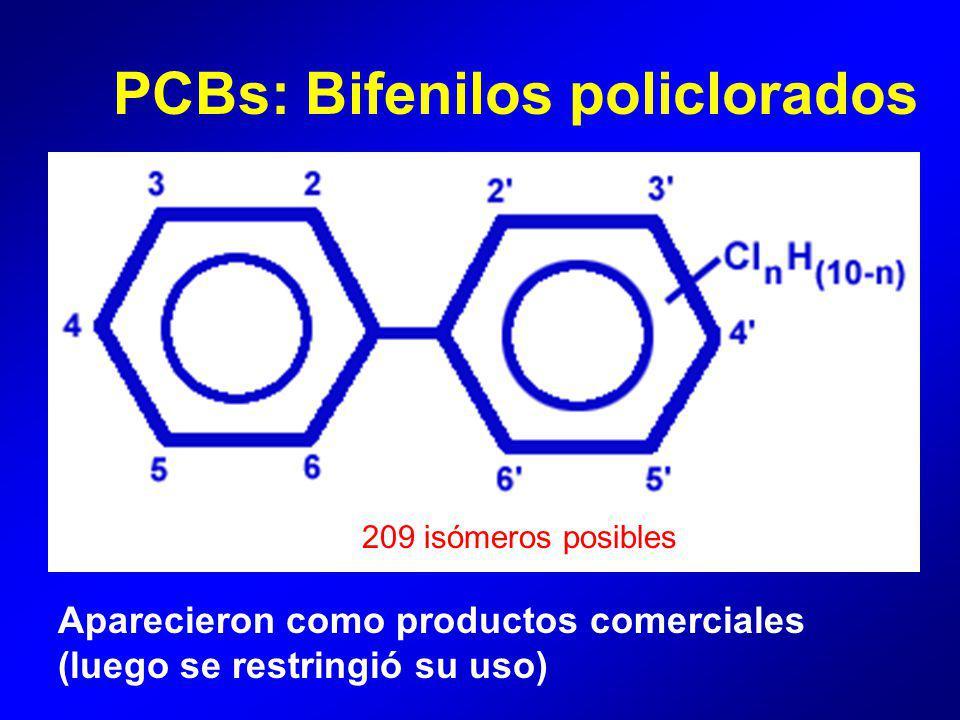 209 isómeros PCBs: Bifenilos policlorados Aparecieron como productos comerciales (luego se restringió su uso) 209 isómeros posibles