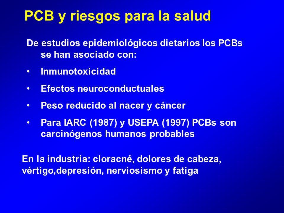 PCB y riesgos para la salud De estudios epidemiológicos dietarios los PCBs se han asociado con: Inmunotoxicidad Efectos neuroconductuales Peso reducido al nacer y cáncer Para IARC (1987) y USEPA (1997) PCBs son carcinógenos humanos probables En la industria: cloracné, dolores de cabeza, vértigo,depresión, nerviosismo y fatiga